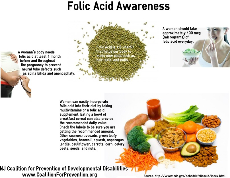 mothers to be should take folate in order to prevent birth defects